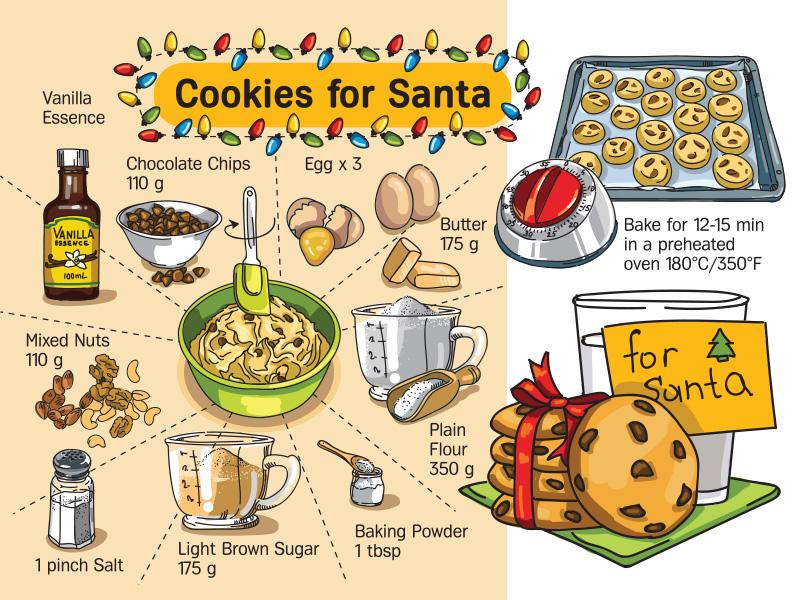 Cookies for Santa Recipe