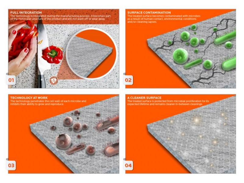 Microban® antimicrobial protection